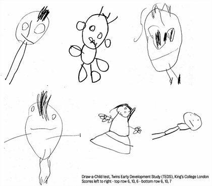 Mensa Cr Nadane Deti Detske Kresby Indikator Inteligence V